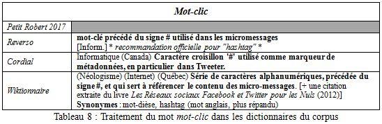 Presence Et Description D Emplois Quebecois Dans Des Dictionnaires